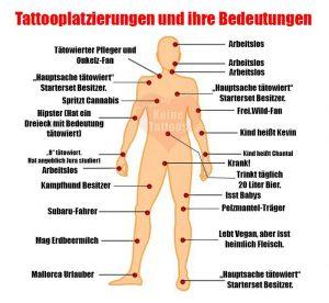 Unterarm tattoo mann streifen
